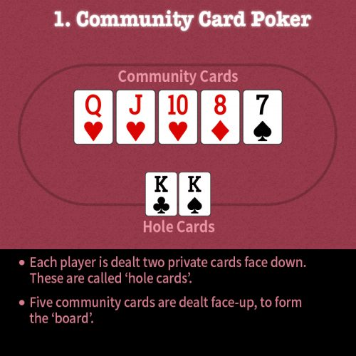 holdem_part1_2_en