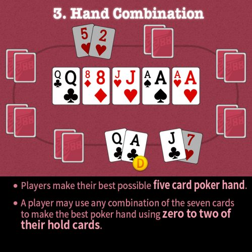 holdem_part1_4_en