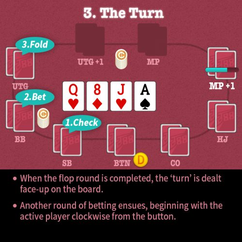 holdem_part3_4_en