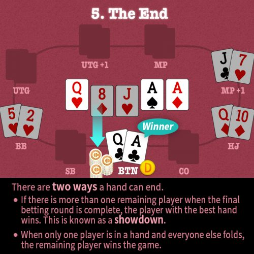 holdem_part3_6_en